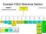 example fgdc reference section