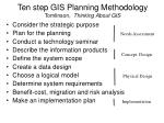 ten step gis planning methodology tomlinson thinking about gis