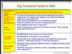 key functional tactics in r d