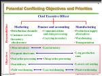 potential conflicting objectives and priorities