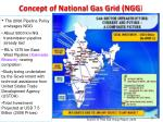 concept of national gas grid ngg