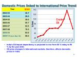 domestic prices linked to international price trend