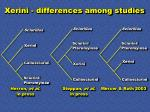 xerini differences among studies