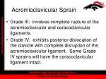 acromioclavicular sprain23