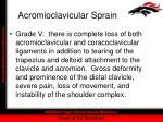 acromioclavicular sprain24
