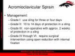acromioclavicular sprain29