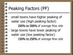 peaking factors pf