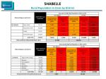 shabelle rural population in crisis by district