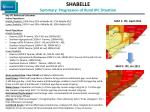 shabelle summary progression of rural ipc situation