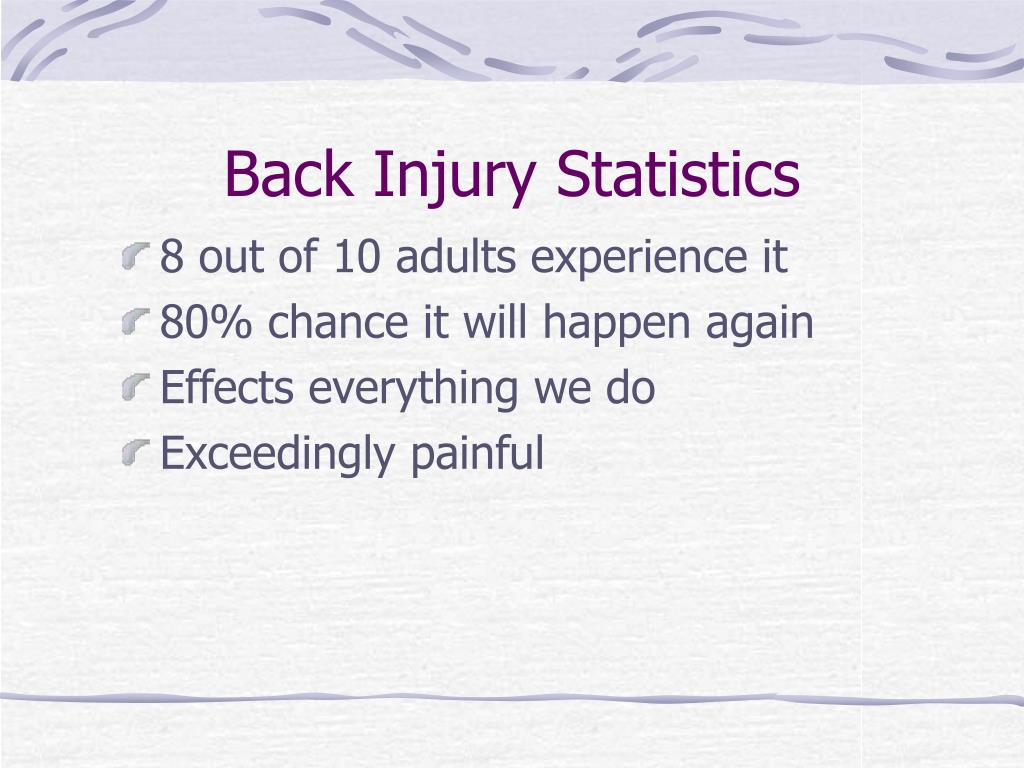 back injury statistics l.