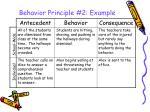 behavior principle 2 example