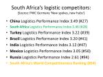south africa s logistic competitors source pwc germany new spokes new hubs