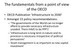 the fundamentals from a point of view of the oecd26