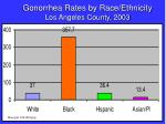 gonorrhea rates by race ethnicity los angeles county 2003
