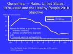 gonorrhea rates united states 1970 2002 and the healthy people 2010 objective