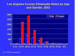 los angeles county chlamydia rates by age and gender 2003