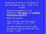 multivariate analysis for predictors of csv attendance 2001 2003 ytd n 99754