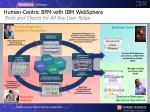 human centric bpm with ibm websphere tools and clients for all key user roles