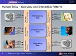 human tasks overview and interaction patterns