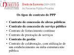 os tipos de contrato de ppp