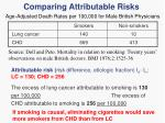 comparing attributable risks