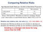 comparing relative risks