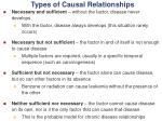 types of causal relationships
