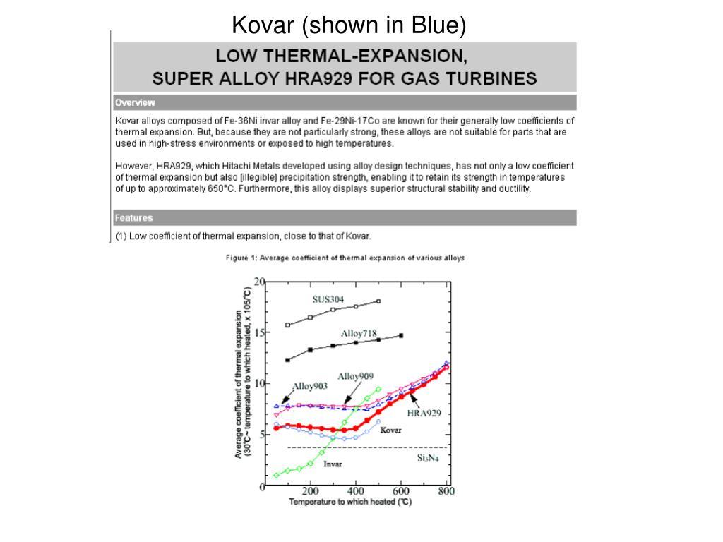 kovar shown in blue l.