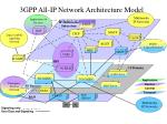 3gpp all ip network architecture model