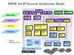 mwif all ip network architecture model