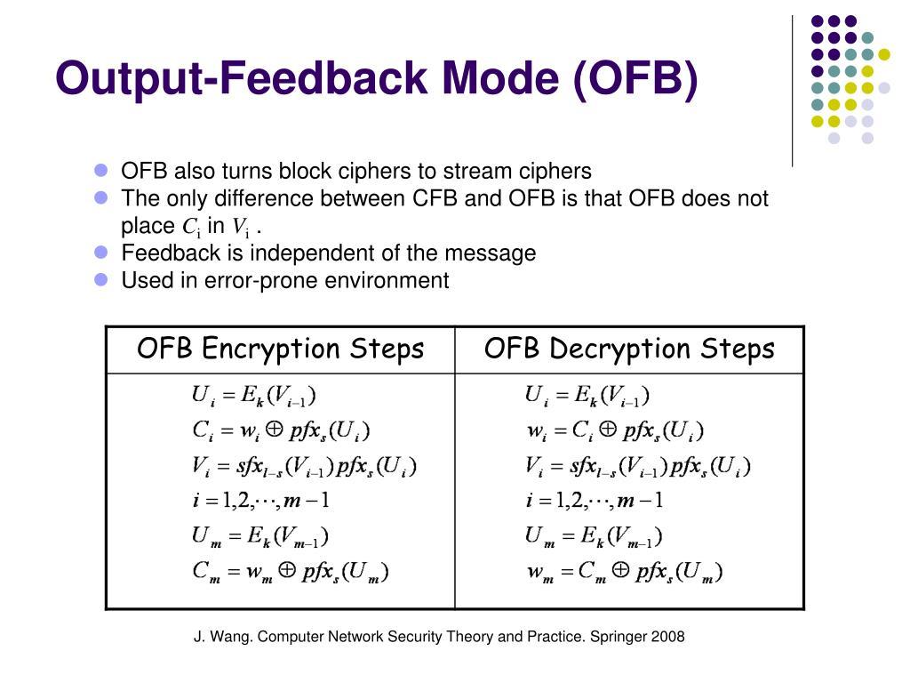 PPT - Chapter 2 Data Encryption algorithms Part II