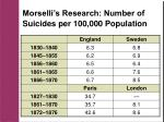 morselli s research number of suicides per 100 000 population