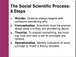 the social scientific process 8 steps