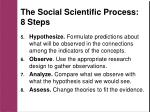 the social scientific process 8 steps20