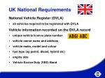 uk national requirements
