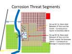 corrosion threat segments