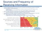 sources and frequency of receiving information