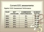 current eoc assessments34