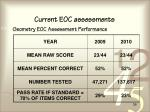 current eoc assessments35