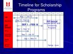 timeline for scholarship programs