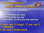 communication builds great leaders