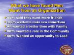 what we have found men want from an organization