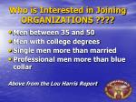 who is interested in joining organizations