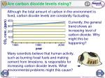 are carbon dioxide levels rising