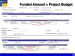 funded amount project budget