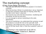 the marketing concept cites from peter drucker