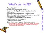 what s on the iep