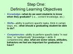 step one defining learning objectives