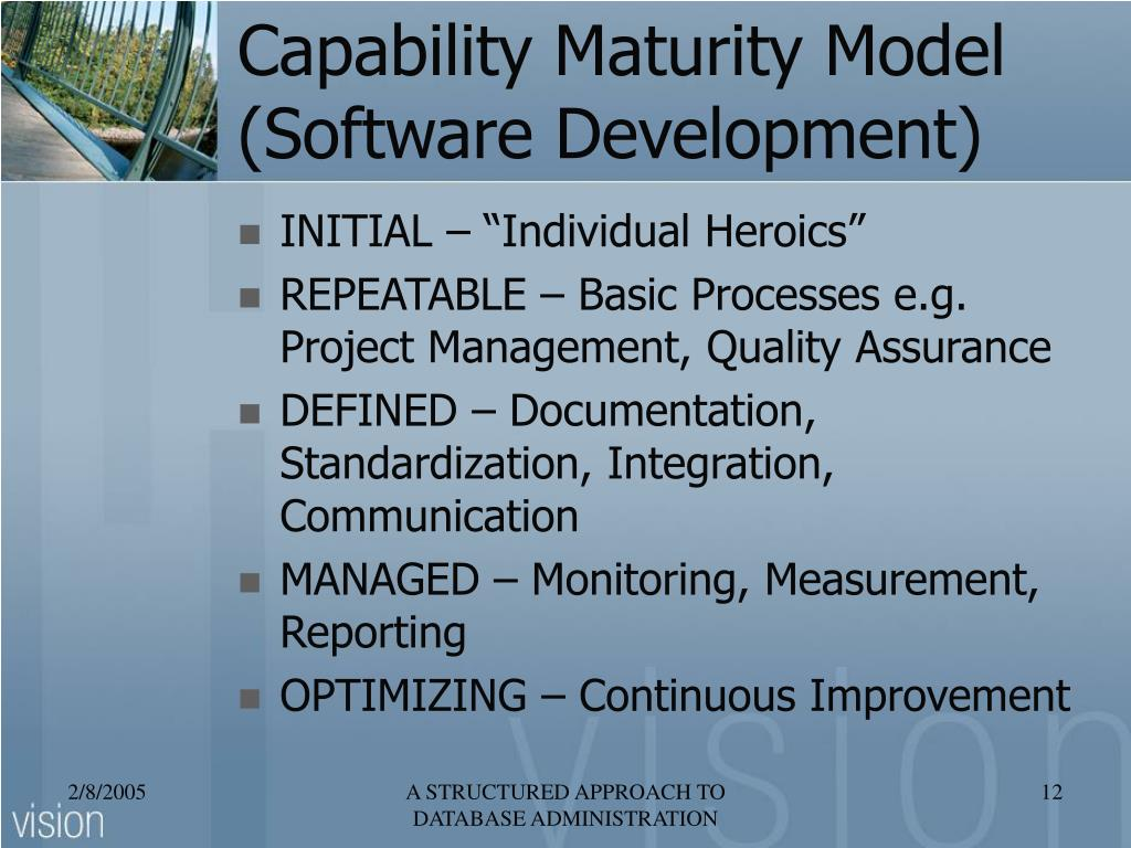 Capability Maturity Model (Software Development)