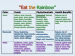 eat the rainbow26